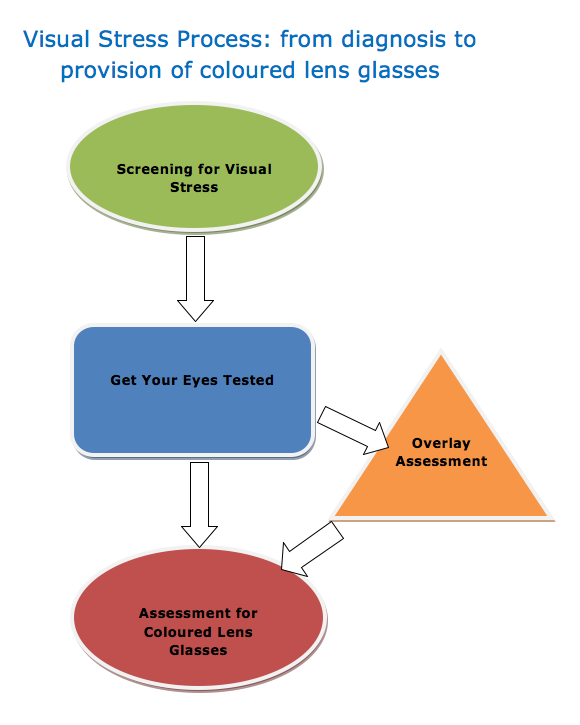 types of formats for research papers Citation format for conference papers there are many more types of sources that are commonly cited in research papers kinds of sources: citation style.